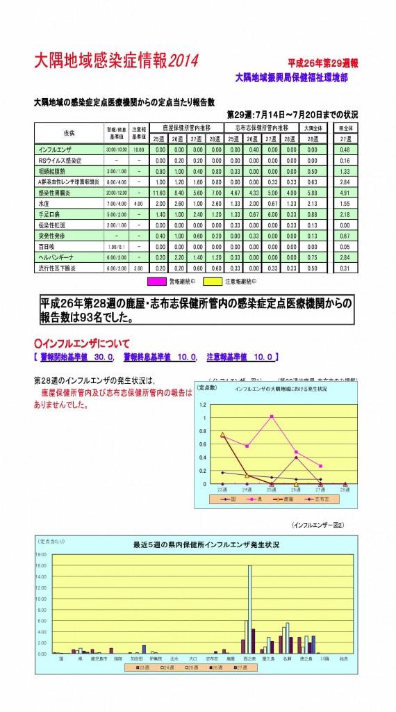 Taro-29W_ページ_1