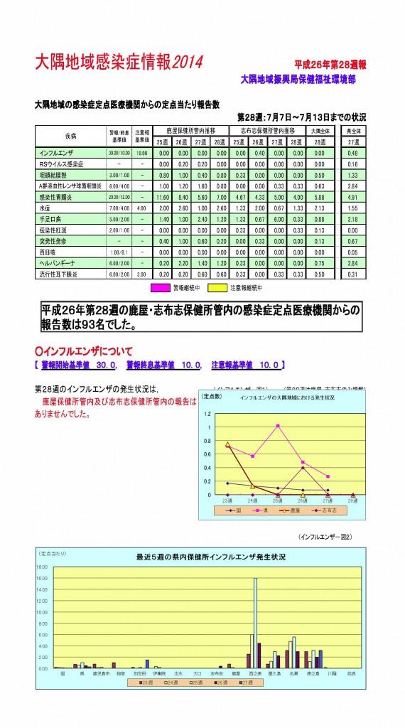 Taro-28W_ページ_1