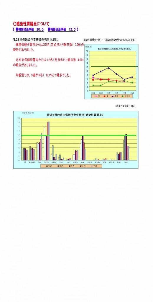 Taro-29W_ページ_2
